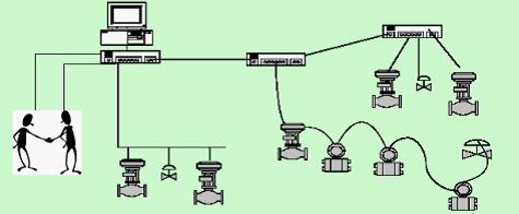 多智能体分布式控制系统